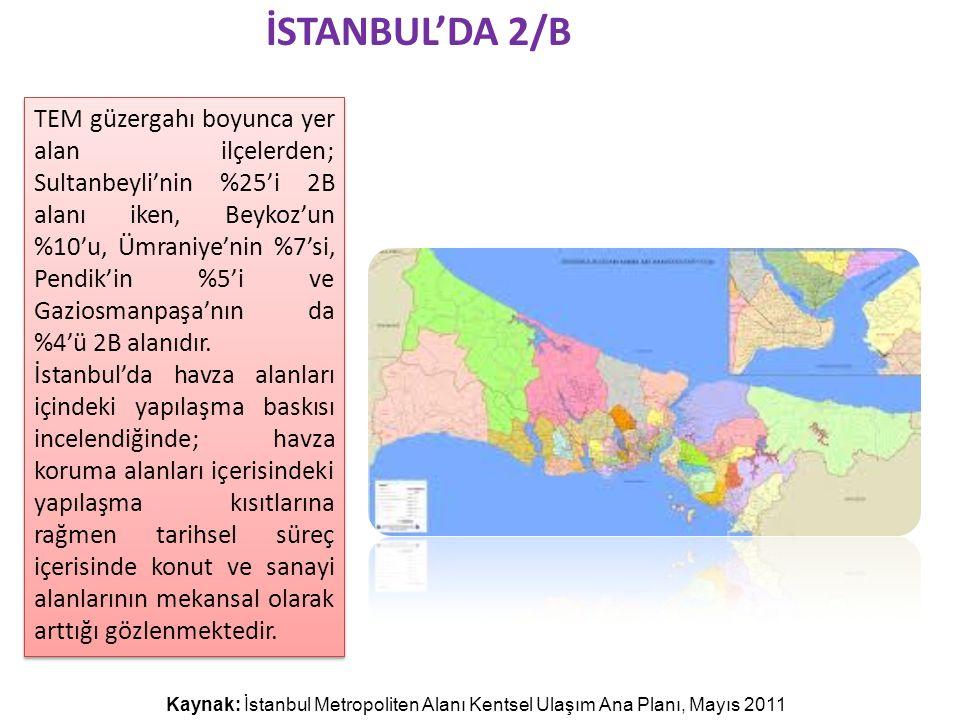 İSTANBUL'DA 2/B Kaynak: İstanbul Metropoliten Alanı Kentsel Ulaşım Ana Planı, Mayıs 2011 TEM güzergahı boyunca yer alan ilçelerden; Sultanbeyli'nin %2
