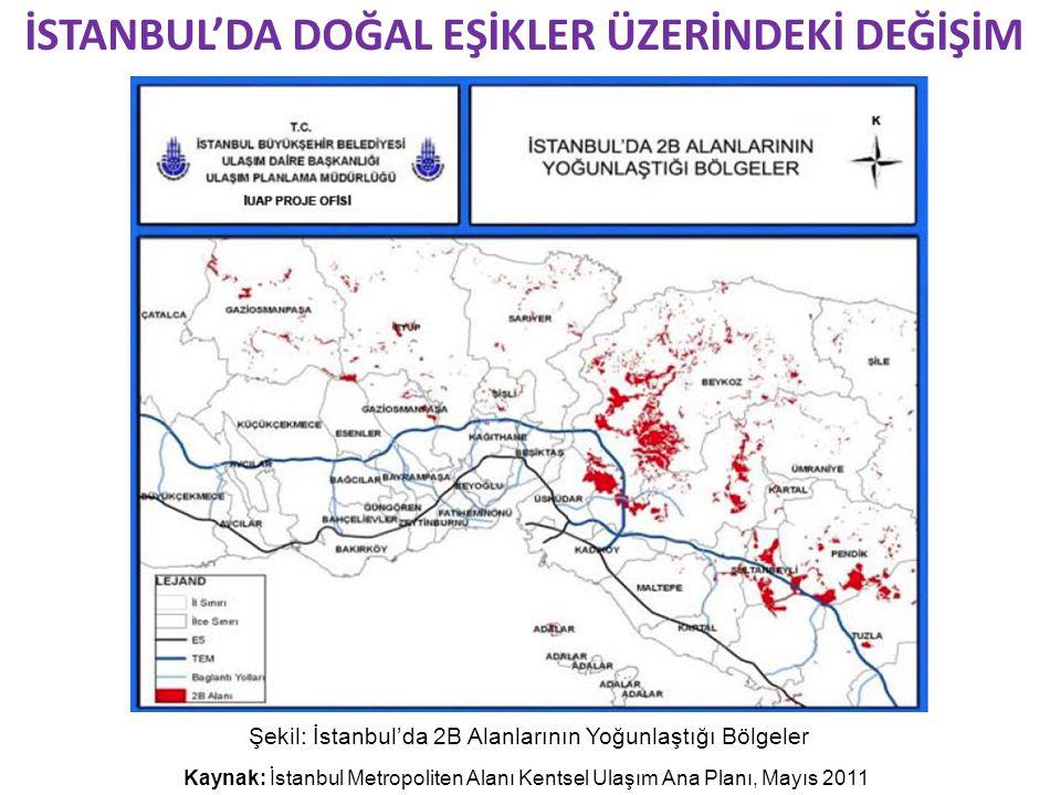 İSTANBUL'DA DOĞAL EŞİKLER ÜZERİNDEKİ DEĞİŞİM Kaynak: İstanbul Metropoliten Alanı Kentsel Ulaşım Ana Planı, Mayıs 2011 Şekil: İstanbul'da 2B Alanlarını