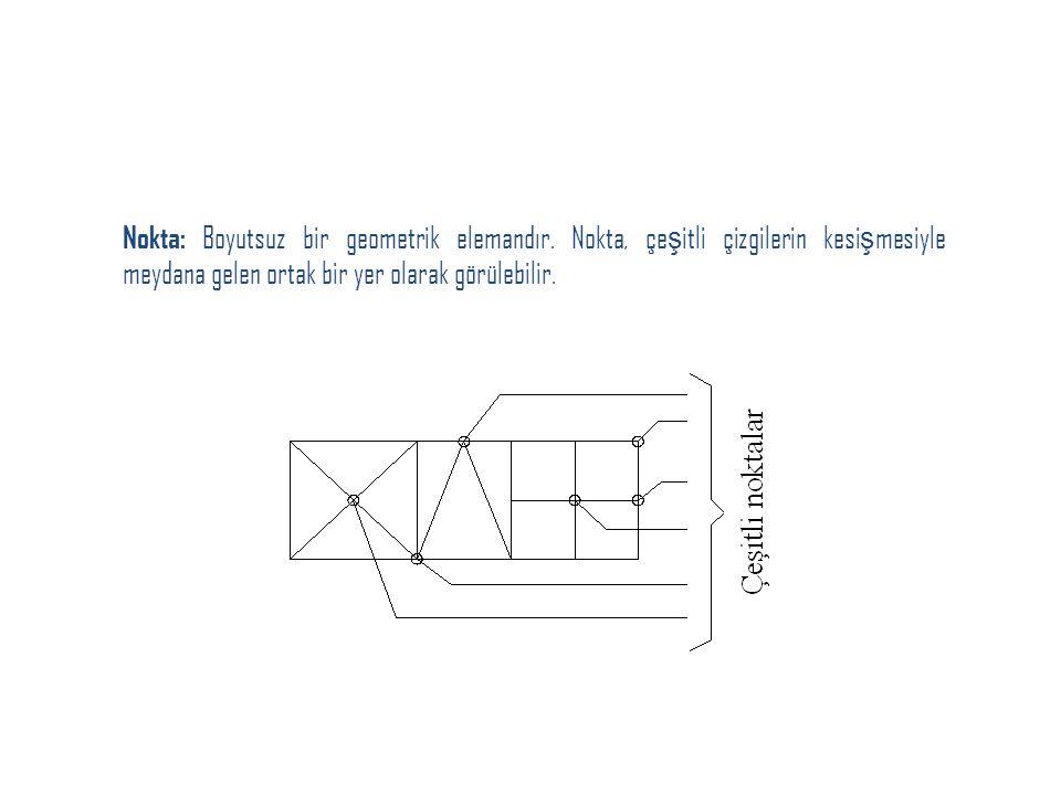 Nokta: Boyutsuz bir geometrik elemandır. Nokta, çe ş itli çizgilerin kesi ş mesiyle meydana gelen ortak bir yer olarak görülebilir.