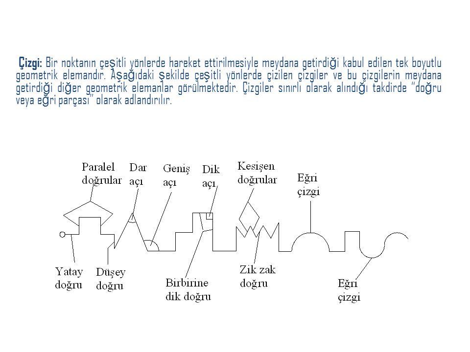 Çizgi: Bir noktanın çe ş itli yönlerde hareket ettirilmesiyle meydana getirdi ğ i kabul edilen tek boyutlu geometrik elemandır. A ş a ğ ıdaki ş ekilde