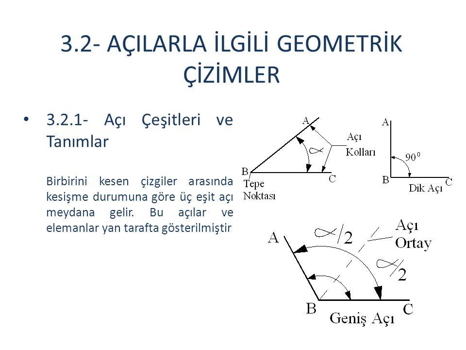 3.2- AÇILARLA İLGİLİ GEOMETRİK ÇİZİMLER • 3.2.1- Açı Çeşitleri ve Tanımlar Birbirini kesen çizgiler arasında kesişme durumuna göre üç eşit açı meydana