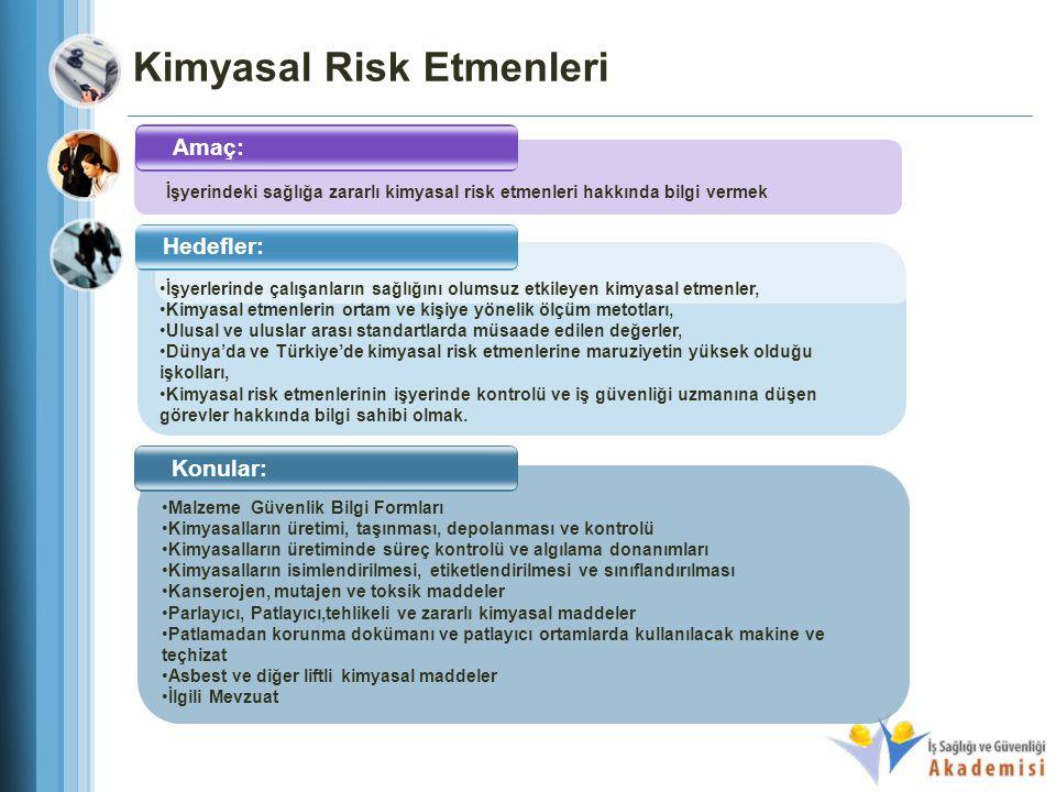 Amaç: Hedefler: Konular: İşyerindeki sağlığa zararlı kimyasal risk etmenleri hakkında bilgi vermek •Malzeme Güvenlik Bilgi Formları •Kimyasalların üre