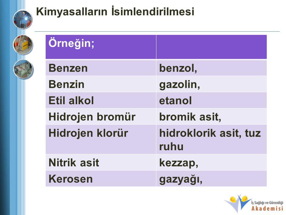 Kimyasalların İsimlendirilmesi Örneğin; Benzenbenzol, Benzingazolin, Etil alkoletanol Hidrojen bromürbromik asit, Hidrojen klorürhidroklorik asit,tuz