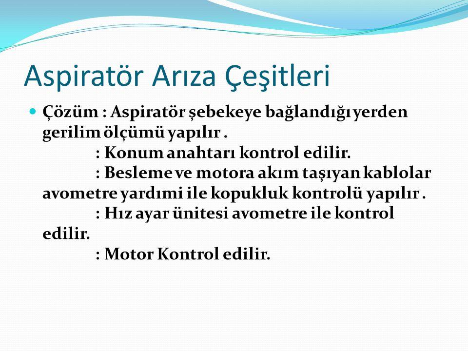 Aspiratör Arıza Çeşitleri  Çözüm : Aspiratör şebekeye bağlandığı yerden gerilim ölçümü yapılır. : Konum anahtarı kontrol edilir. : Besleme ve motora