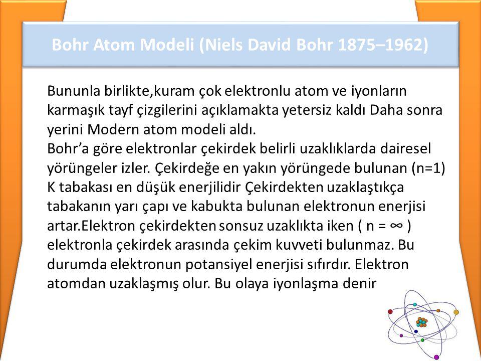 Bununla birlikte,kuram çok elektronlu atom ve iyonların karmaşık tayf çizgilerini açıklamakta yetersiz kaldı Daha sonra yerini Modern atom modeli aldı