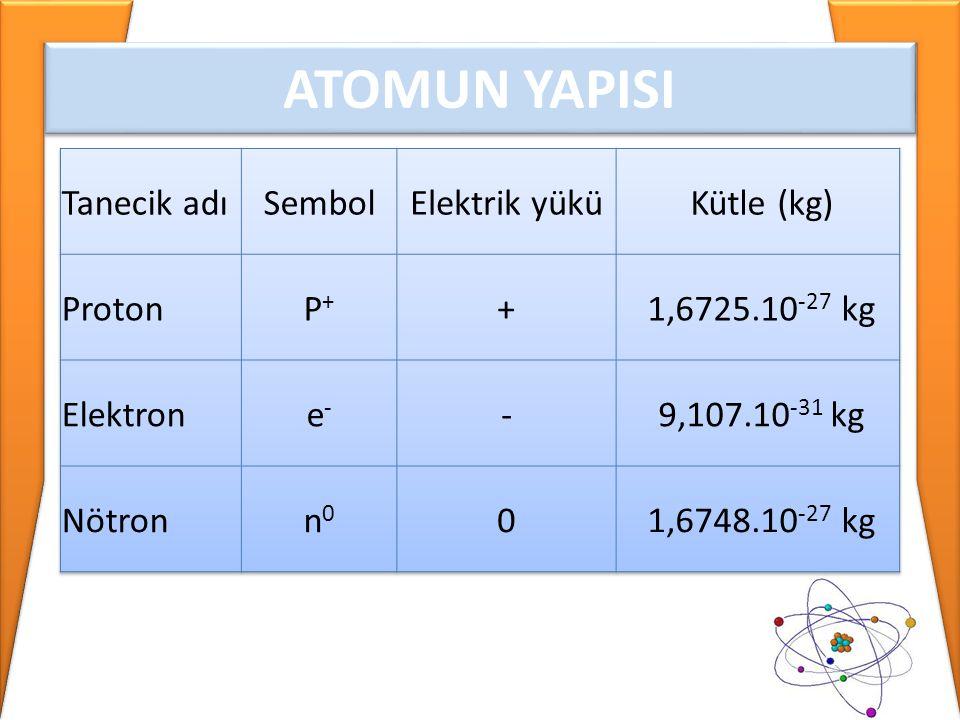 • Atomlar içi boş küreler değildir.Boşluklu yapıdadırlar.