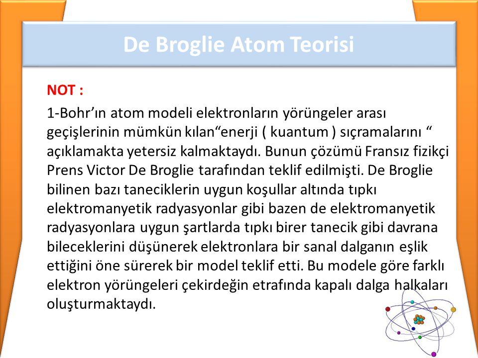 """NOT : 1-Bohr'ın atom modeli elektronların yörüngeler arası geçişlerinin mümkün kılan""""enerji ( kuantum ) sıçramalarını """" açıklamakta yetersiz kalmaktay"""
