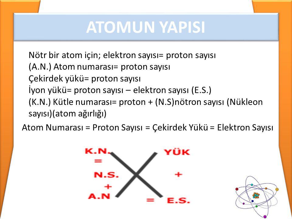 Nötr bir atom için; elektron sayısı= proton sayısı (A.N.) Atom numarası= proton sayısı Çekirdek yükü= proton sayısı İyon yükü= proton sayısı – elektro
