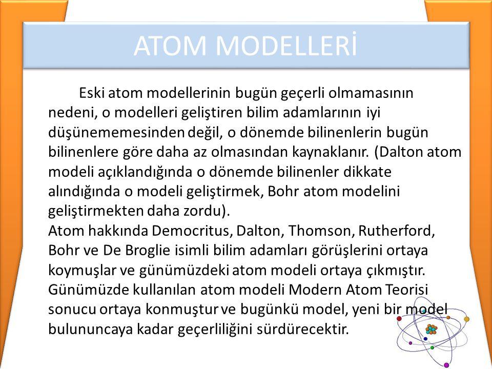 Democritus Atom Modeli (Democritus–m.Ö.400) Atom hakkında ilk görüş M.Ö.