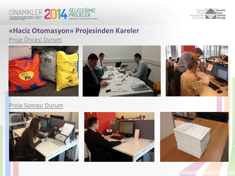 Proje Öncesi Durum Proje Sonrası Durum «Haciz Otomasyon» Projesinden Kareler