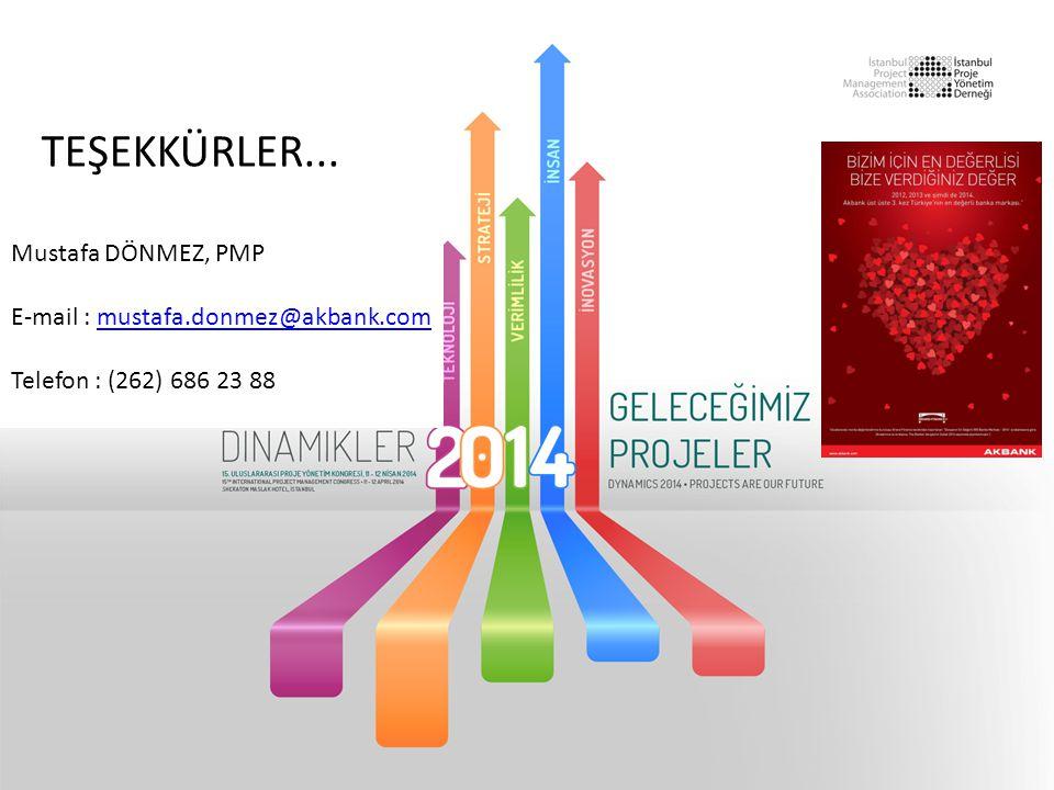 TEŞEKKÜRLER... Mustafa DÖNMEZ, PMP E-mail : mustafa.donmez@akbank.commustafa.donmez@akbank.com Telefon : (262) 686 23 88