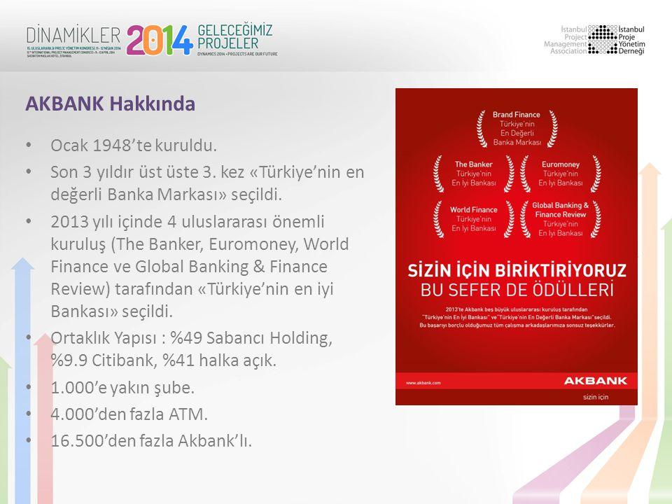 • Ocak 1948'te kuruldu. • Son 3 yıldır üst üste 3. kez «Türkiye'nin en değerli Banka Markası» seçildi. • 2013 yılı içinde 4 uluslararası önemli kurulu