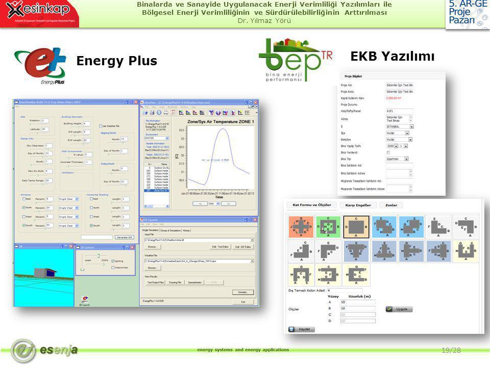 Binalarda ve Sanayide Uygulanacak Enerji Verimliliği Yazılımları ile Bölgesel Enerji Verimliliğinin ve Sürdürülebilirliğinin Arttırılması Dr.