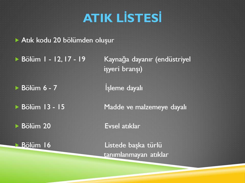 ATIK L İ STES İ  Atık kodu 20 bölümden oluşur  Bölüm 1 - 12, 17 - 19 Kayna ğ a dayanır (endüstriyel işyeri branşı)  Bölüm 6 - 7 İ şleme dayalı  Bö