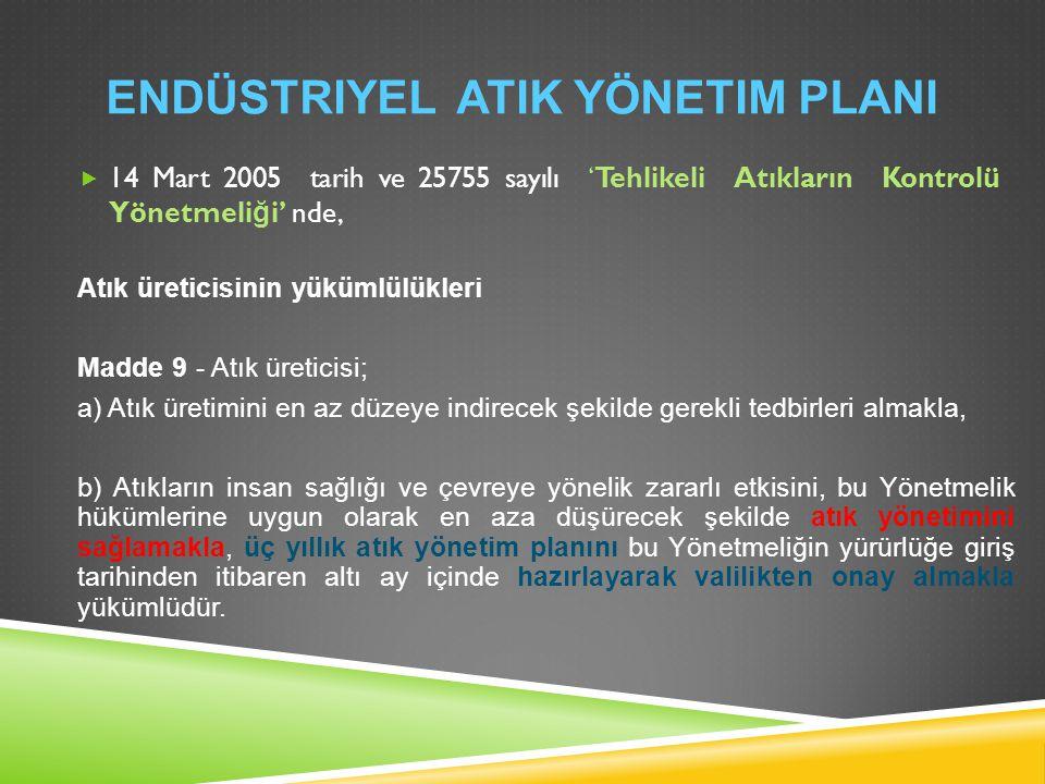 ENDÜSTRIYEL ATIK YÖNETIM PLANI Atık üreticisinin yükümlülükleri Madde 9 - Atık üreticisi; a) Atık üretimini en az düzeye indirecek şekilde gerekli ted