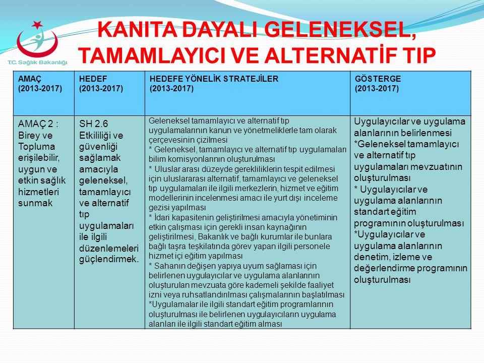  Daire başkanlığı çalışma organizasyonu planlanmıştır.