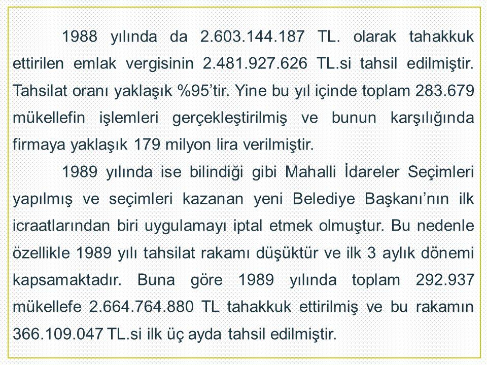 1988 yılında da 2.603.144.187 TL. olarak tahakkuk ettirilen emlak vergisinin 2.481.927.626 TL.si tahsil edilmiştir. Tahsilat oranı yaklaşık %95'tir. Y