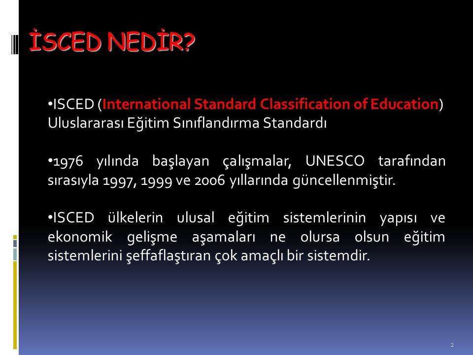 2 İSCED NEDİR? International Standard Classification of Education • ISCED (International Standard Classification of Education) Uluslararası Eğitim Sın