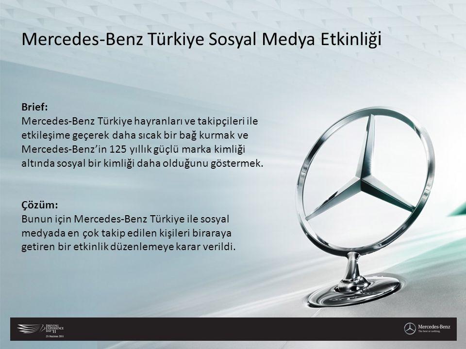 Brief: Mercedes-Benz Türkiye hayranları ve takipçileri ile etkileşime geçerek daha sıcak bir bağ kurmak ve Mercedes-Benz'in 125 yıllık güçlü marka kim