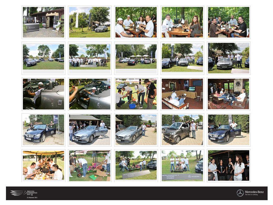 Katılımcılar aynı zamanda Mercedes-Benz modellerinin üzerlerine yerleştirilen QR kodlar ile anında ve kolayca Facebook ta paylaştılar.