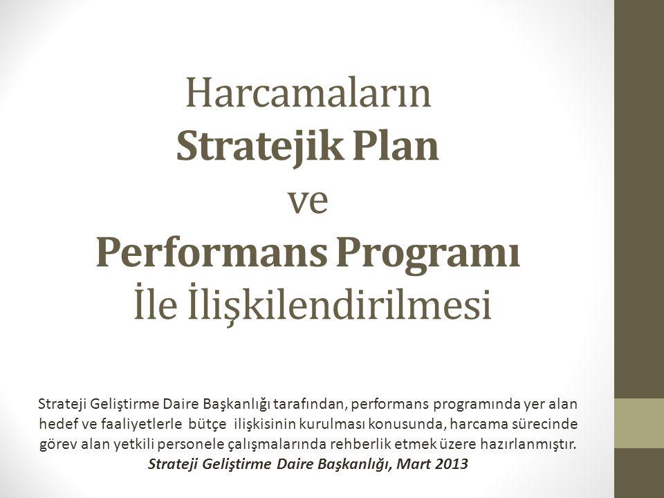 PERFORMANS PROGRAMI - BÜTÇE İLİŞKİSİ Kaynak: SGDB web sayfasında yer alan ''Stratejik Plan ve Performans Programına Göre Birim Düzeyinde 2013 Mali Yılı Bütçesi (4 Düzey) '' dosyası Uygulama: Birime ilişkin ödenekler görüntülenir.