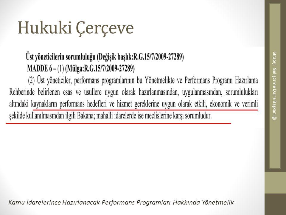 Hukuki Çerçeve (Maliye Bakanlığı'nın 30.03.2012 / 3884 sayılı Genel Yazısı) Strateji Geliştirme Daire Başkanlığı