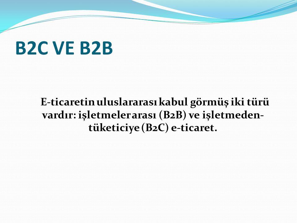 B2C VE B2B E-ticaretin uluslararası kabul görmüş iki türü vardır: işletmeler arası (B2B) ve işletmeden- tüketiciye (B2C) e-ticaret.