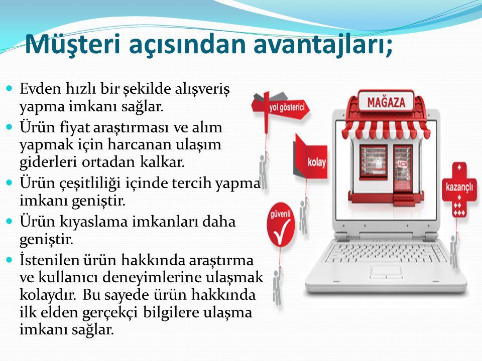 Müşteri açısından avantajları;  Evden hızlı bir şekilde alışveriş yapma imkanı sağlar.  Ürün fiyat araştırması ve alım yapmak için harcanan ulaşım g