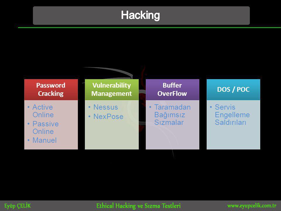 Password Cracking •Active Online •Passive Online •Manuel Vulnerability Management •Nessus •NexPose Buffer OverFlow •Taramadan Bağımsız Sızmalar DOS / POC •Servis Engelleme Saldırıları