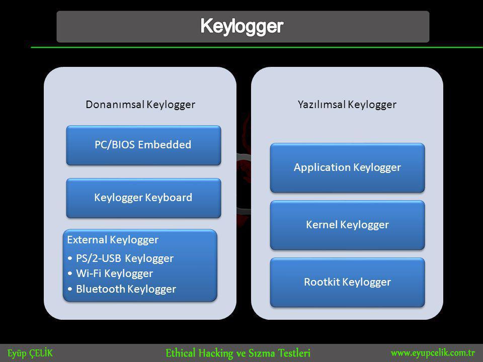 Donanımsal Keylogger PC/BIOS EmbeddedKeylogger Keyboard External Keylogger •PS/2-USB Keylogger •Wi-Fi Keylogger •Bluetooth Keylogger Yazılımsal Keylogger Application KeyloggerKernel KeyloggerRootkit Keylogger
