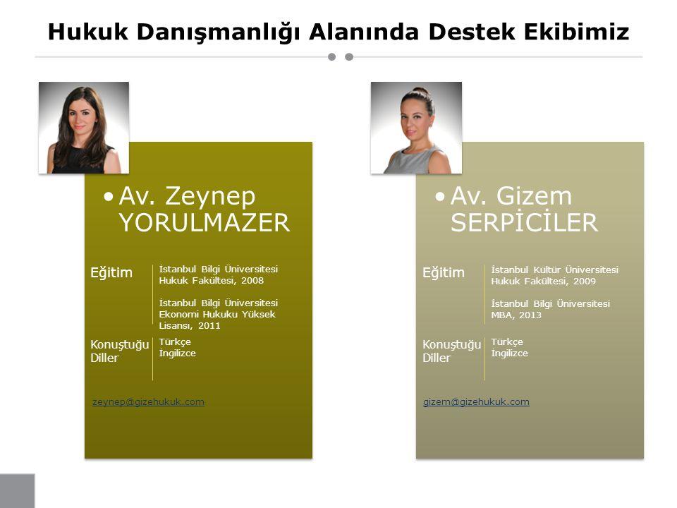 •Av.Zeynep YORULMAZER •Av.