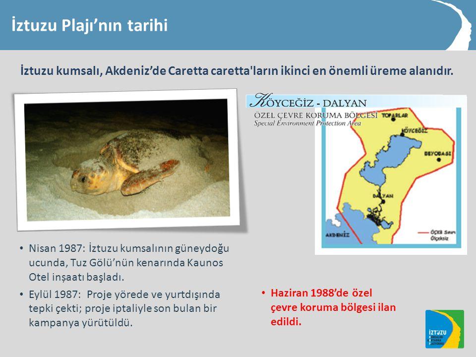 İztuzu Plajı'nın tarihi • Nisan 1987: İztuzu kumsalının güneydoğu ucunda, Tuz Gölü'nün kenarında Kaunos Otel inșaatı başladı.