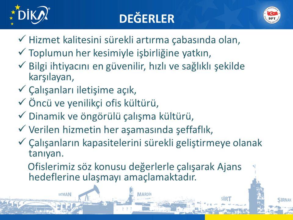 AMAÇ & HEDEFLER • Ajansımıza bağlı olarak faaliyet göstermekte olan Şırnak Yatırım Destek Ofisi, kanun ve yönetmeliklerle belirlenmiş olan görevlerini 2011 Yılı 2.