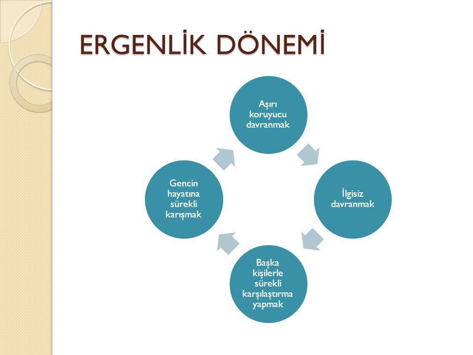 ERGENL İ K DÖNEM İ Aşırı koruyucu davranmak İ lgisiz davranmak Başka kişilerle sürekli karşılaştırma yapmak Gencin hayatına sürekli karışmak