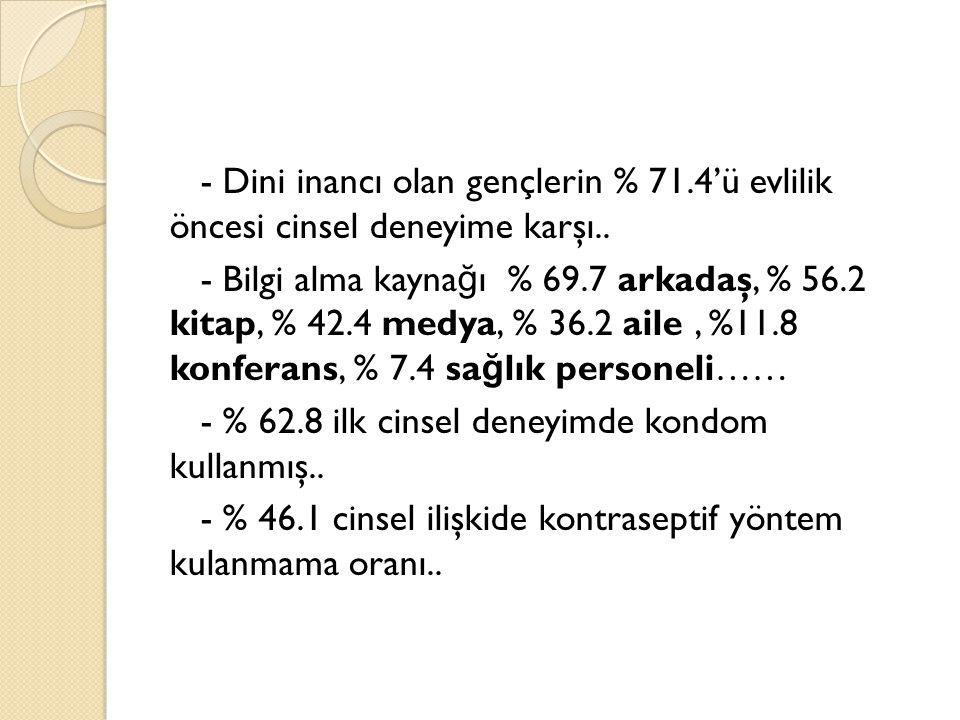 - Dini inancı olan gençlerin % 71.4'ü evlilik öncesi cinsel deneyime karşı.. - Bilgi alma kayna ğ ı % 69.7 arkadaş, % 56.2 kitap, % 42.4 medya, % 36.2
