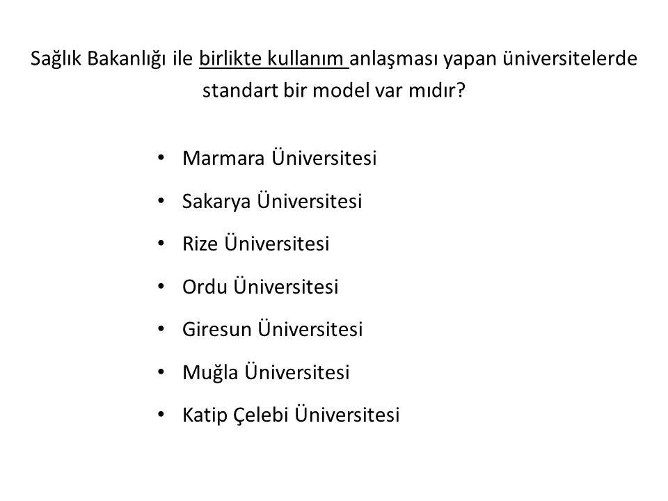 • Marmara Üniversitesi • Sakarya Üniversitesi • Rize Üniversitesi • Ordu Üniversitesi • Giresun Üniversitesi • Muğla Üniversitesi • Katip Çelebi Ünive