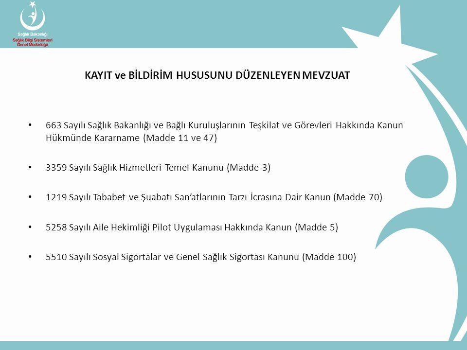 KAYIT ve BİLDİRİM HUSUSUNU DÜZENLEYEN MEVZUAT • 663 Sayılı Sağlık Bakanlığı ve Bağlı Kuruluşlarının Teşkilat ve Görevleri Hakkında Kanun Hükmünde Kara