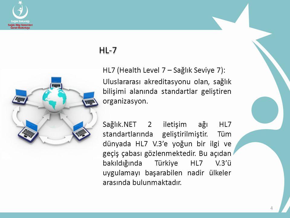 HL7 (Health Level 7 – Sağlık Seviye 7): Uluslararası akreditasyonu olan, sağlık bilişimi alanında standartlar geliştiren organizasyon. Sağlık.NET 2 il