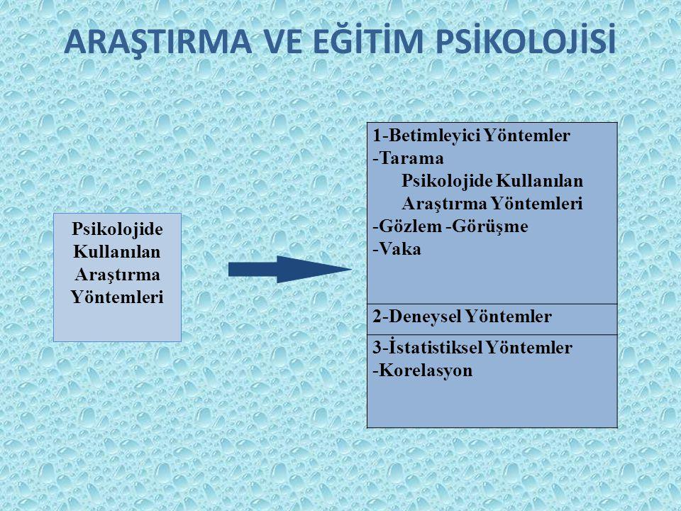 ARAŞTIRMA VE EĞİTİM PSİKOLOJİSİ Psikolojide Kullanılan Araştırma Yöntemleri 1-Betimleyici Yöntemler -Tarama Psikolojide Kullanılan Araştırma Yöntemler