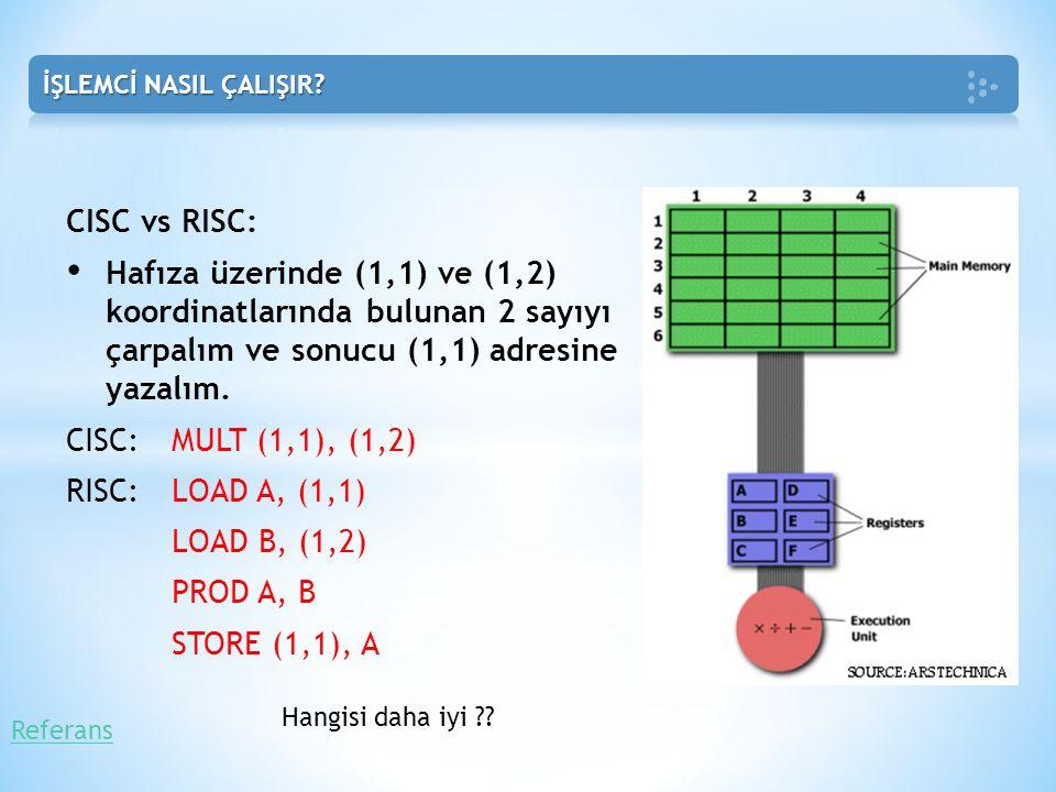 CISC vs RISC: • Hafıza üzerinde (1,1) ve (1,2) koordinatlarında bulunan 2 sayıyı çarpalım ve sonucu (1,1) adresine yazalım. CISC: MULT (1,1), (1,2) RI