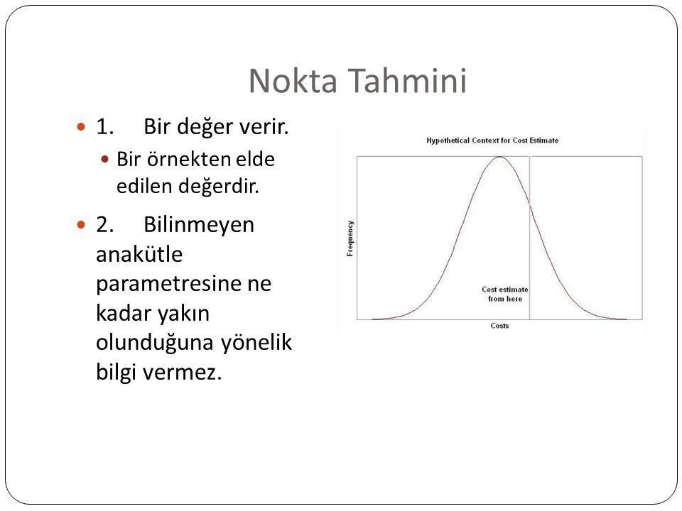 Nokta Tahmini  1.Bir değer verir. Bir örnekten elde edilen değerdir.