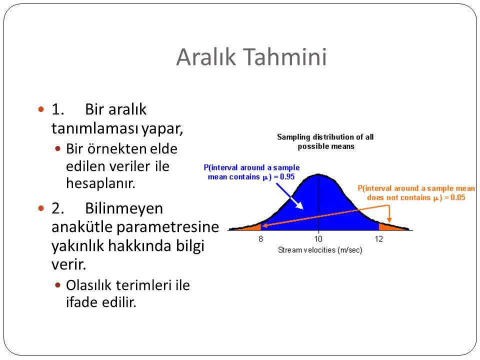 Aralık Tahmini  1.Bir aralık tanımlaması yapar,  Bir örnekten elde edilen veriler ile hesaplanır.