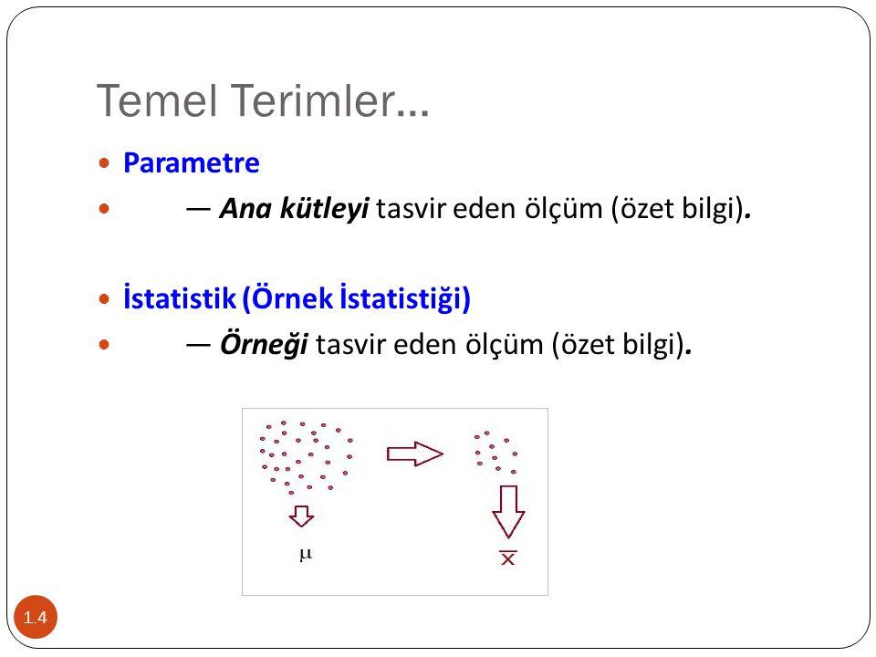 1.4 Temel Terimler…  Parametre  — Ana kütleyi tasvir eden ölçüm (özet bilgi).