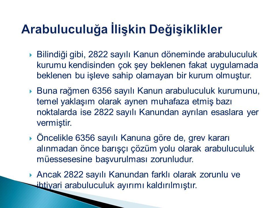  2822 sayılı Kanunda, daha önceki grev ve lokavt uygulamalarına bir tepki olarak daha sessiz sedasız yapılması amaçlanmıştı.