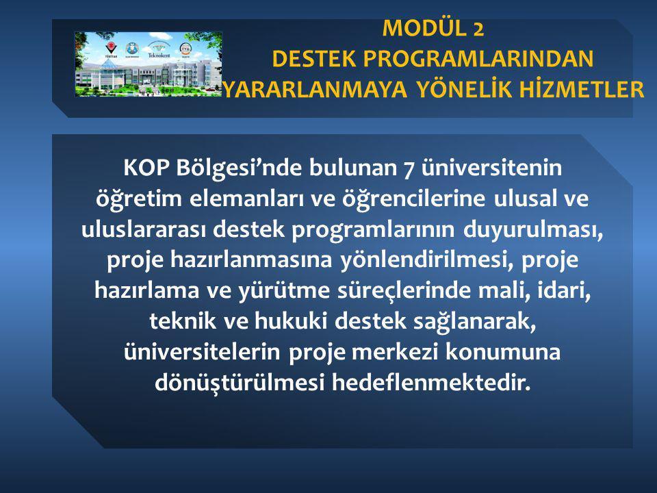 MODÜL 2 DESTEK PROGRAMLARINDAN YARARLANMAYA YÖNELİK HİZMETLER KOP Bölgesi'nde bulunan 7 üniversitenin öğretim elemanları ve öğrencilerine ulusal ve ul