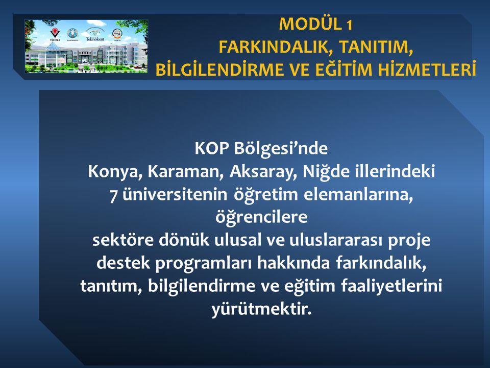 KOP Bölgesi'nde Konya, Karaman, Aksaray, Niğde illerindeki 7 üniversitenin öğretim elemanlarına, öğrencilere sektöre dönük ulusal ve uluslararası proj