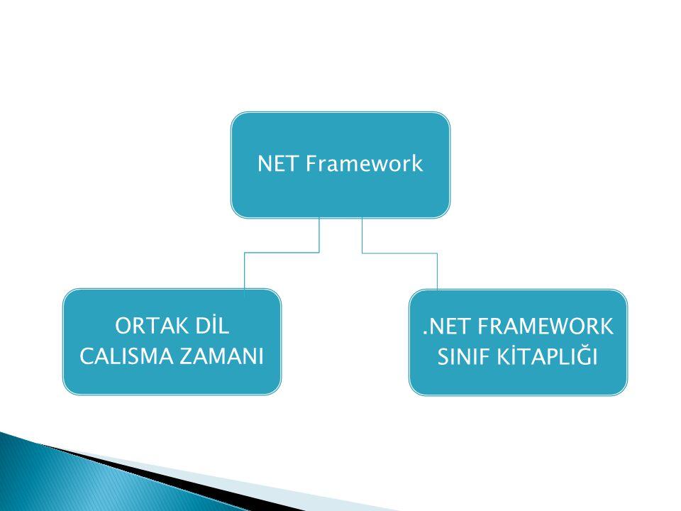 NET Framework ORTAK DİL CALISMA ZAMANI.NET FRAMEWORK SINIF KİTAPLIĞI