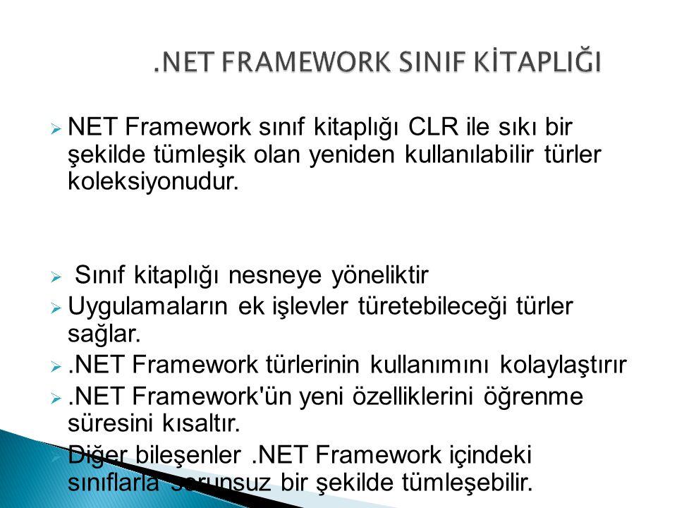  NET Framework sınıf kitaplığı CLR ile sıkı bir şekilde tümleşik olan yeniden kullanılabilir türler koleksiyonudur.  Sınıf kitaplığı nesneye yönelik