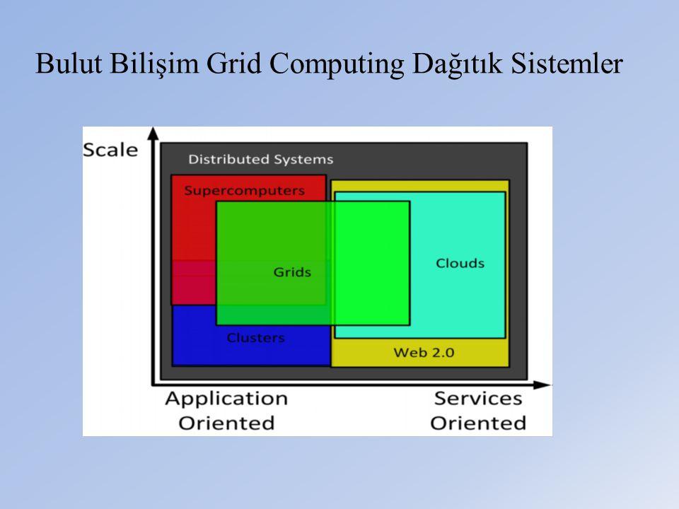 Bulut Bilişim Grid Computing Dağıtık Sistemler