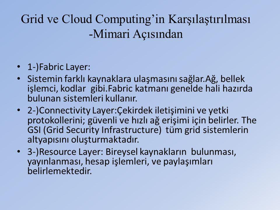 Grid ve Cloud Computing'in Karşılaştırılması -Mimari Açısından • 1-)Fabric Layer: • Sistemin farklı kaynaklara ulaşmasını sağlar.Ağ, bellek işlemci, kodlar gibi.Fabric katmanı genelde hali hazırda bulunan sistemleri kullanır.
